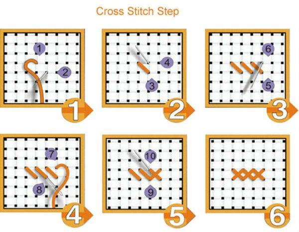 вышивка крестом алиэкспресс